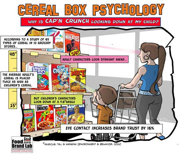 Cereal Box Retail Psychology