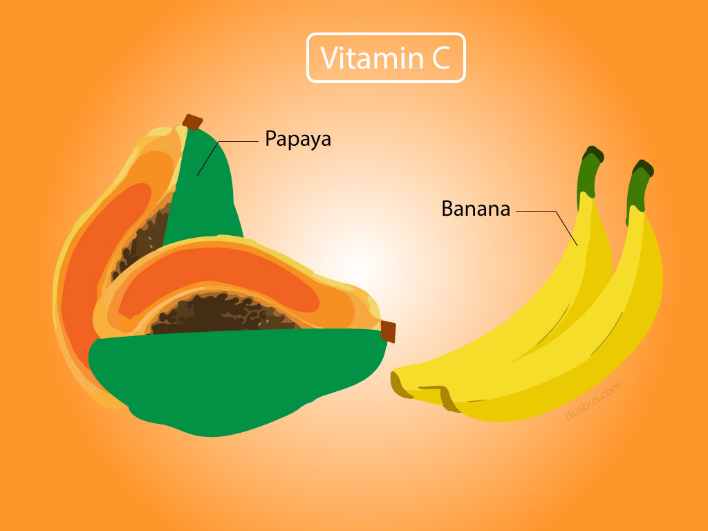 Papaya, Banana
