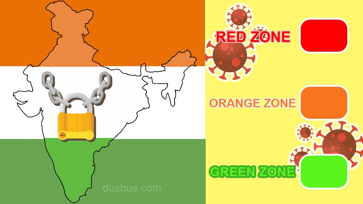 Lock down In India, Red, Orange and Green Zone