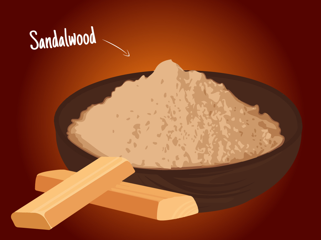 Sandalwood and sandalwood powder